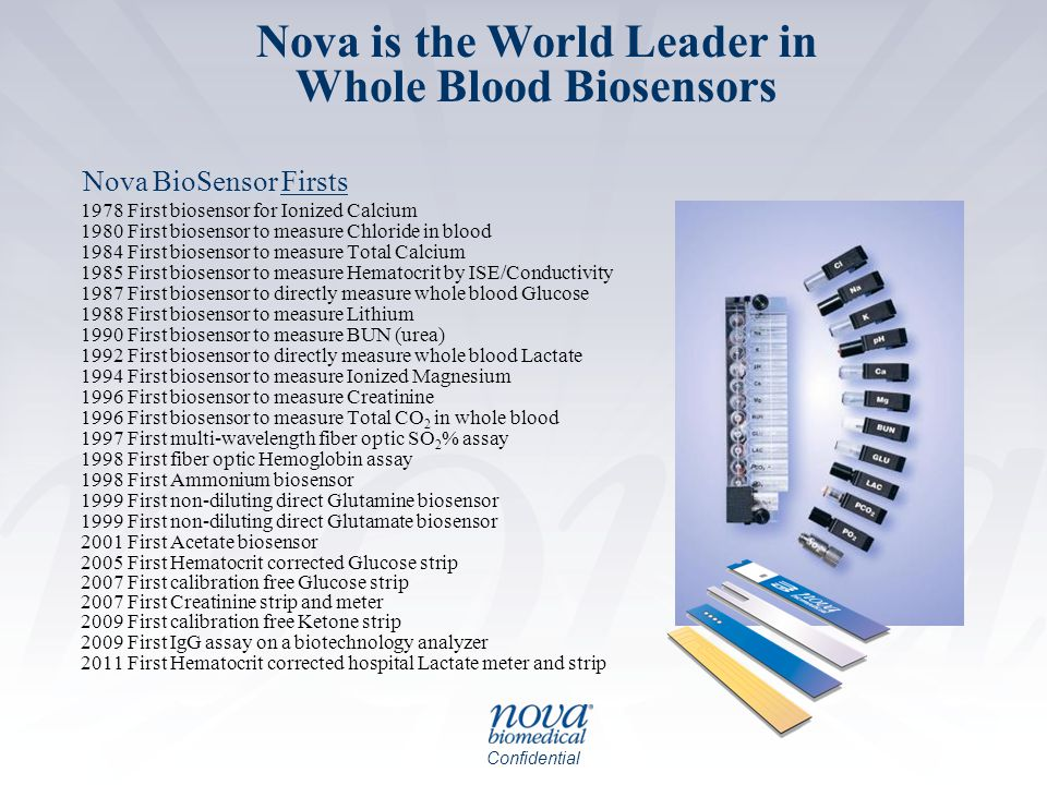 Nova is the World Leader in Whole Blood Biosensors