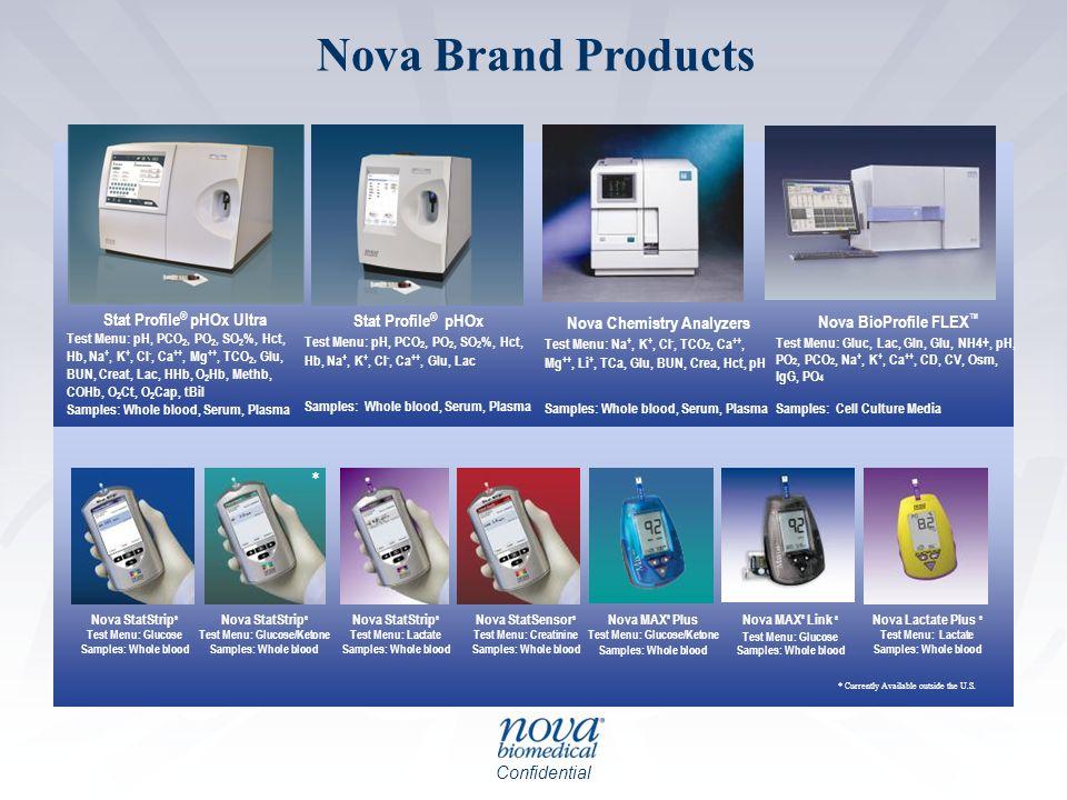 Nova Brand Products No. 260 StatStrip Glucose Rev. 1/19/2012