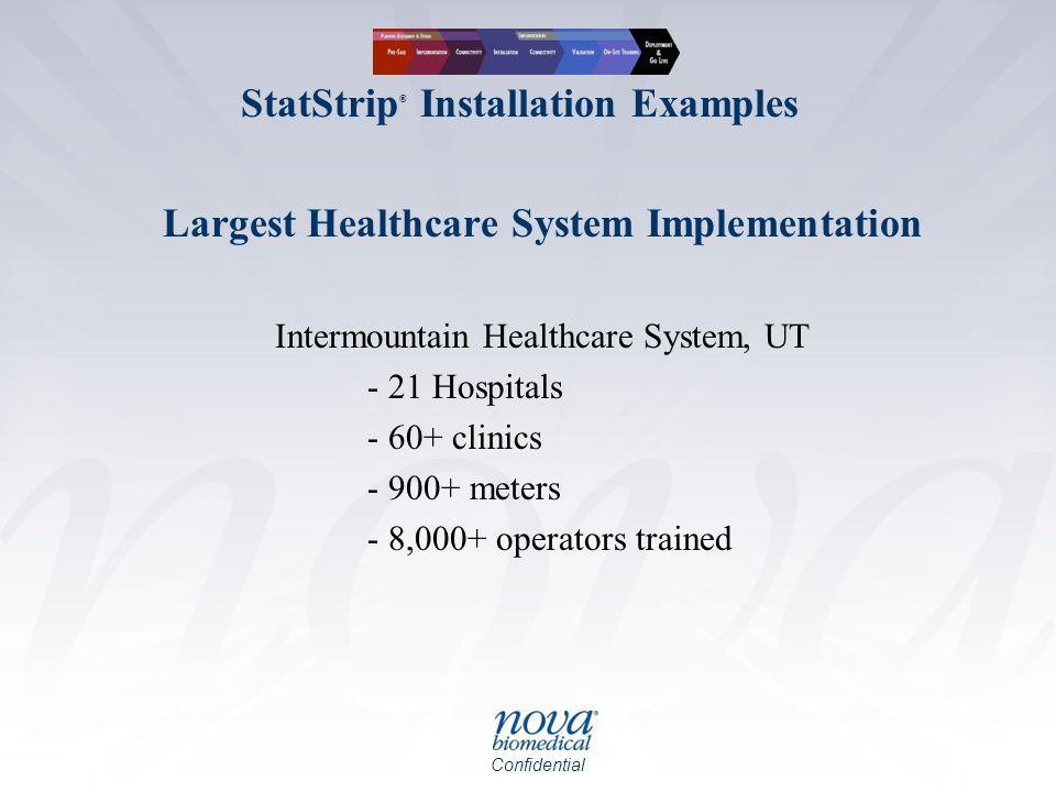 StatStrip® Installation Examples