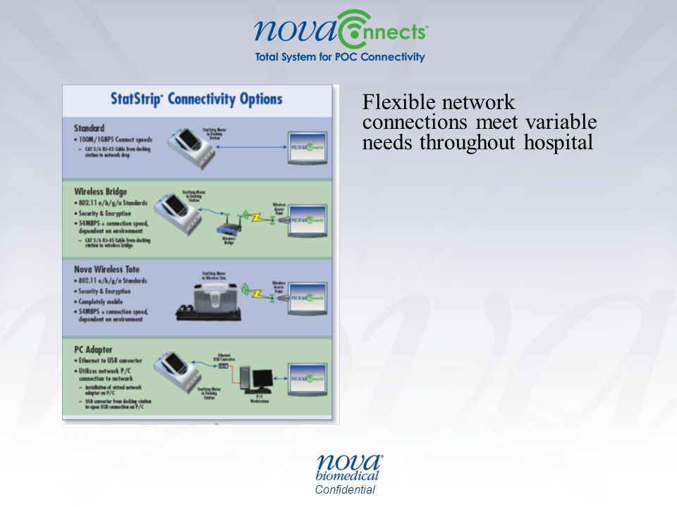 Flexible network connections meet variable needs throughout hospital