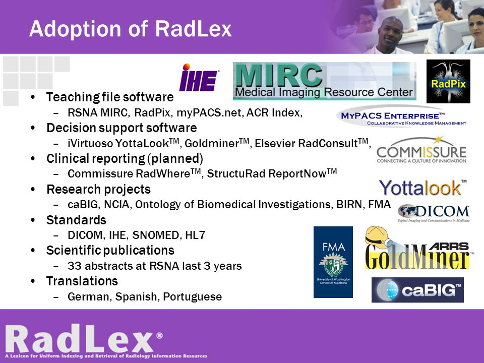 Adoption of RadLex Teaching file software Decision support software