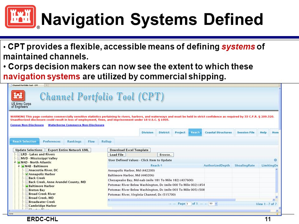 Navigation Systems Defined