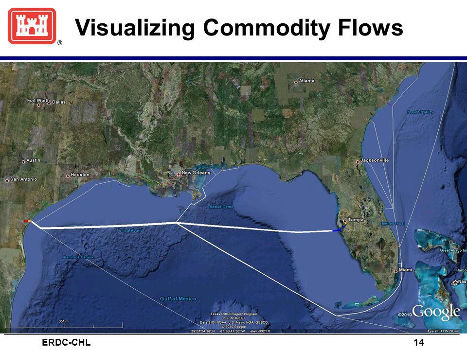 Visualizing Commodity Flows