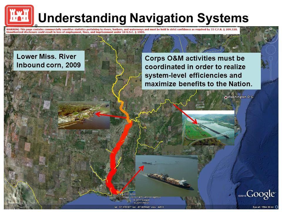 Understanding Navigation Systems