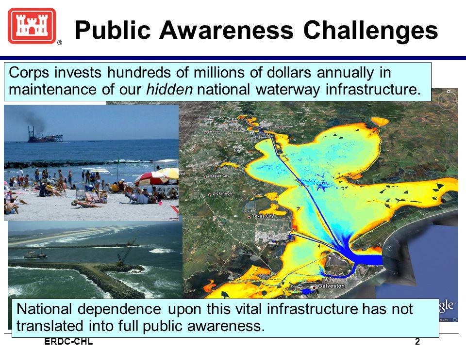 Public Awareness Challenges