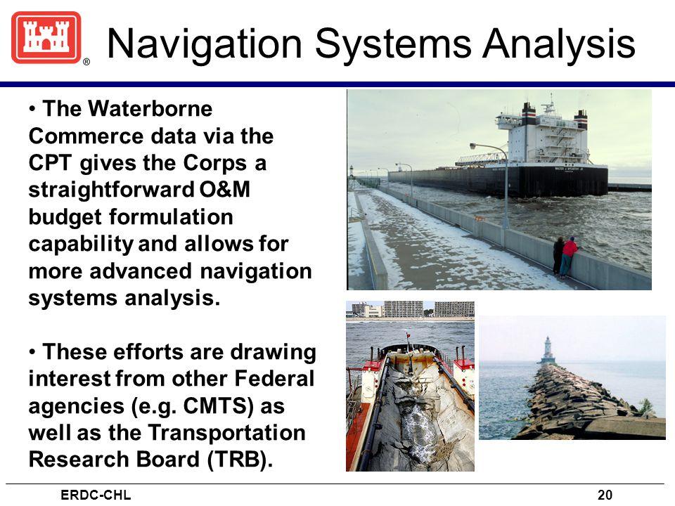 Navigation Systems Analysis