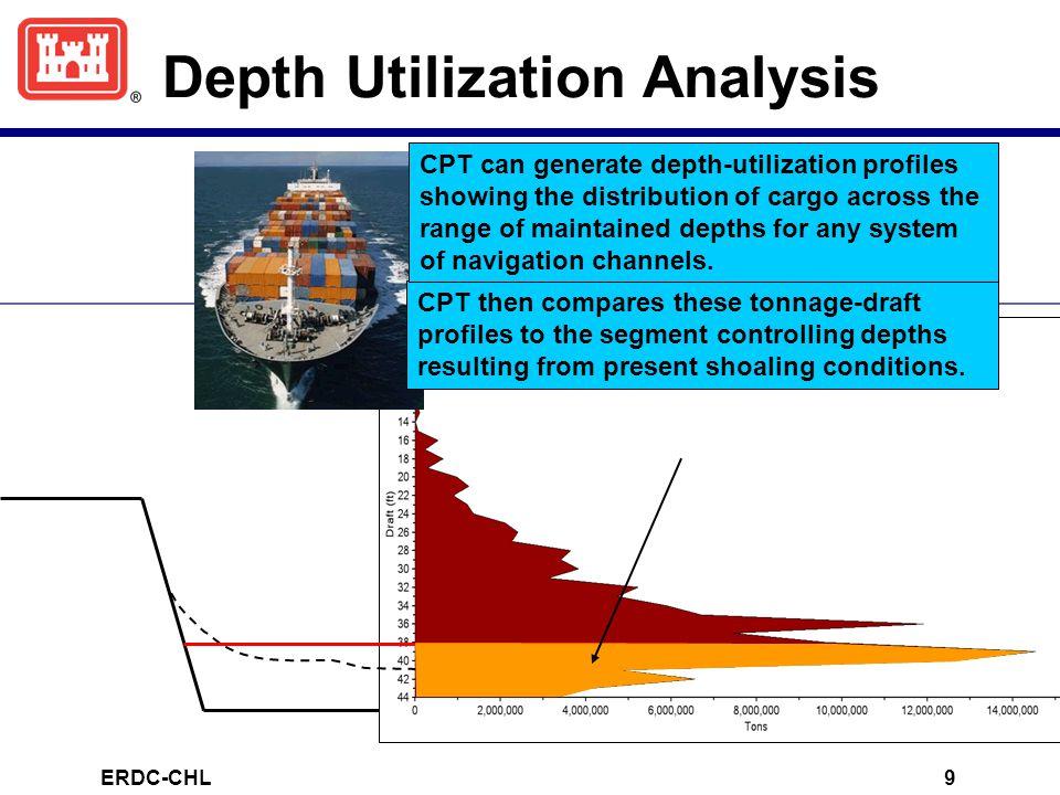 Depth Utilization Analysis