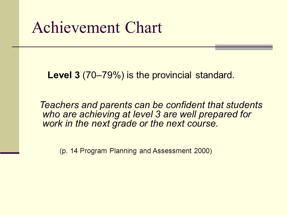 Achievement Chart Level 3 (70–79%) is the provincial standard.
