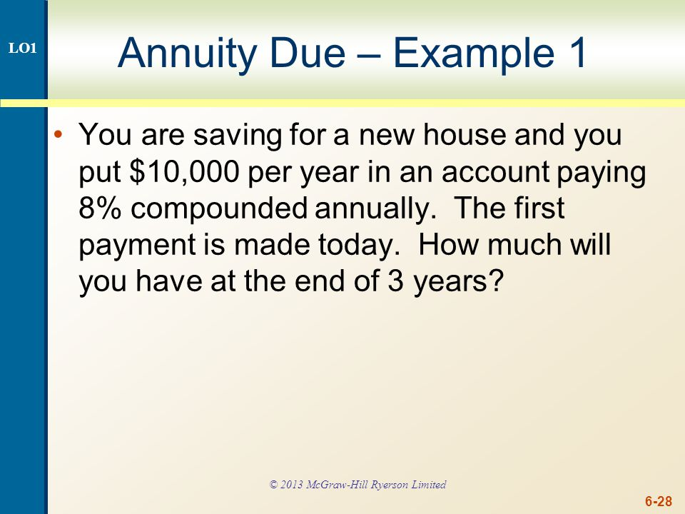 Annuity Due – Example 1 Timeline