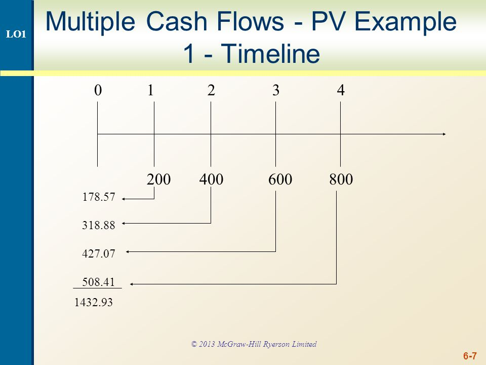 Multiple Cash Flows - PV Example 1 continued
