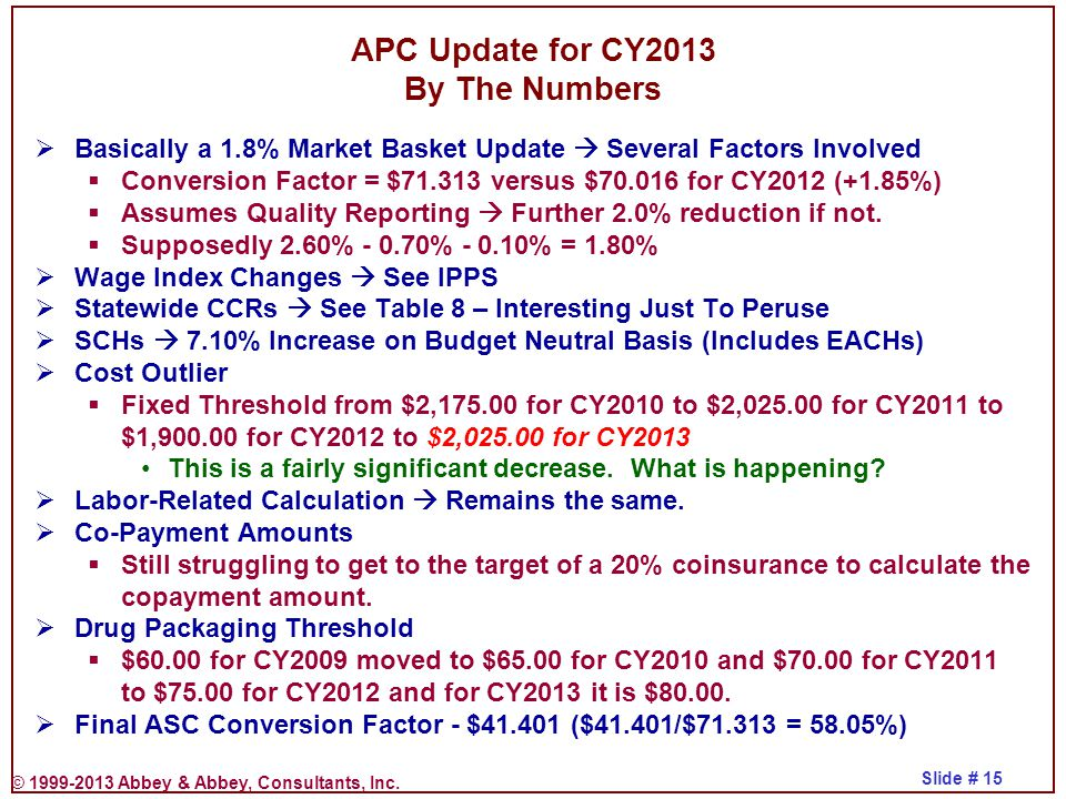 APC Update for CY2013 By The Numbers