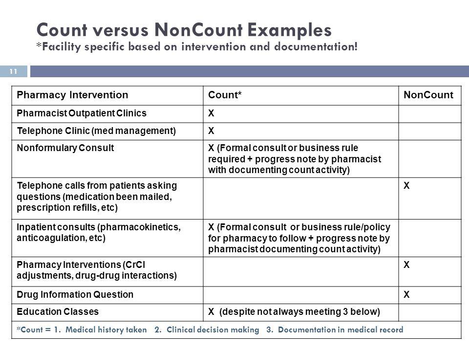 Count versus NonCount Examples