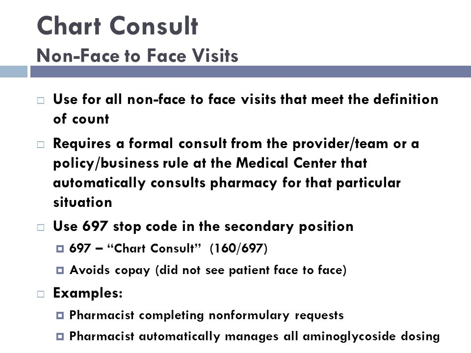 Chart Consult Non-Face to Face Visits