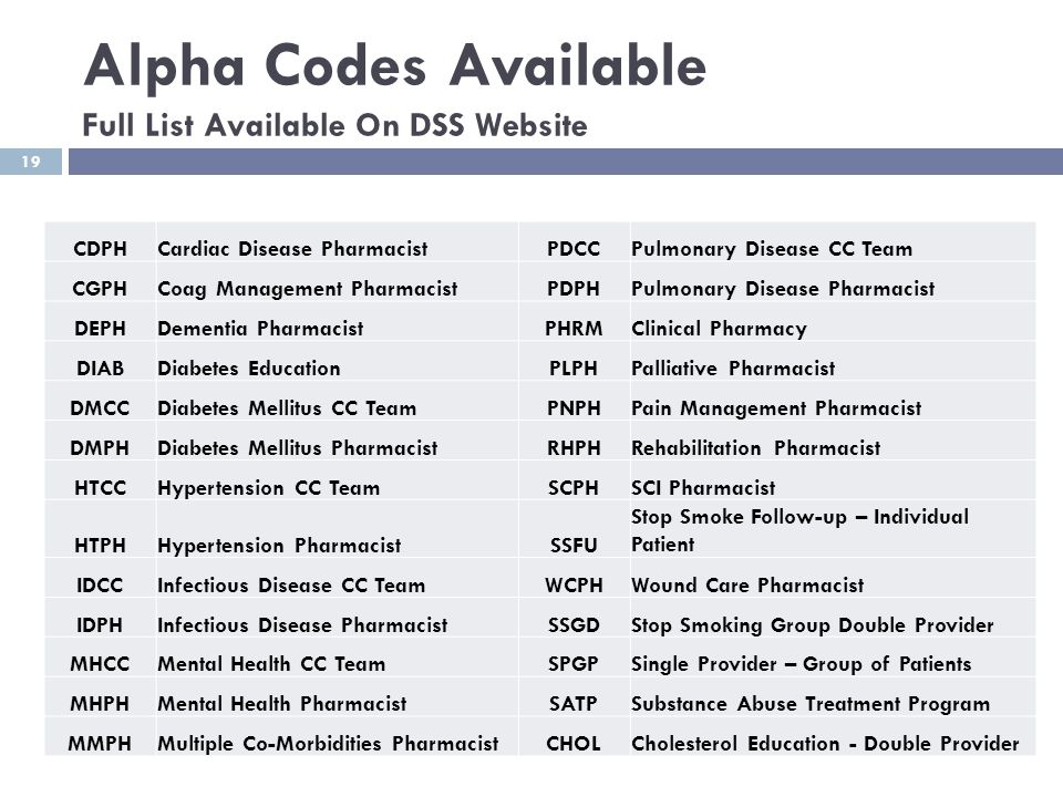 Alpha Codes Available Full List Available On DSS Website