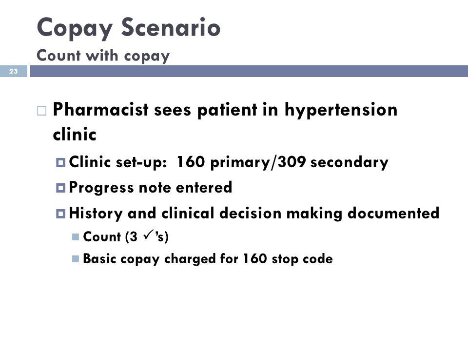 Copay Scenario Count with copay