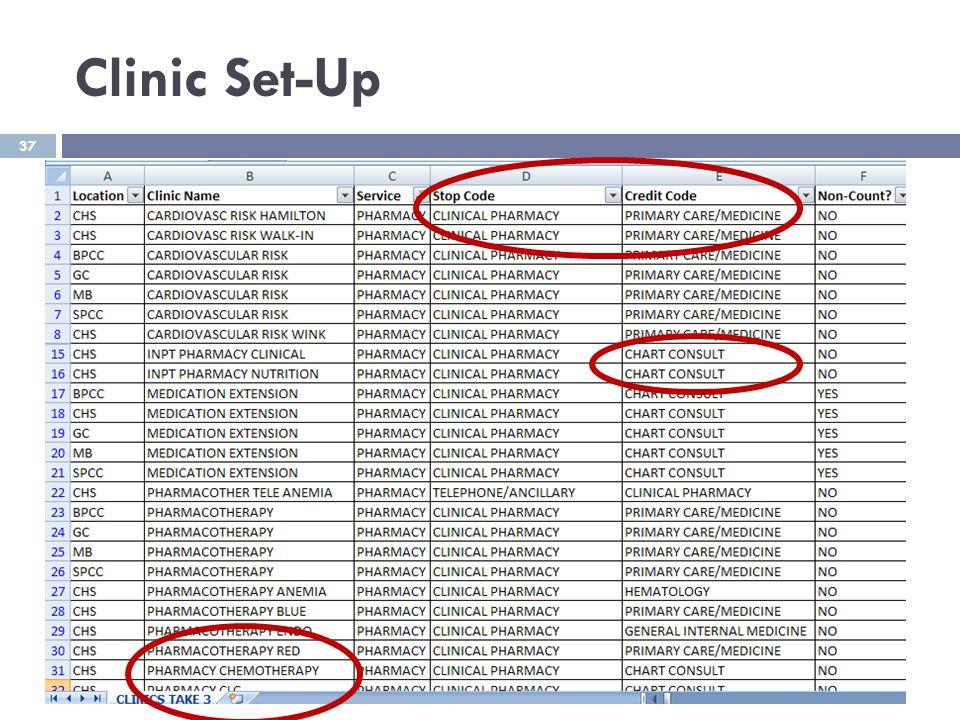 Clinic Set-Up