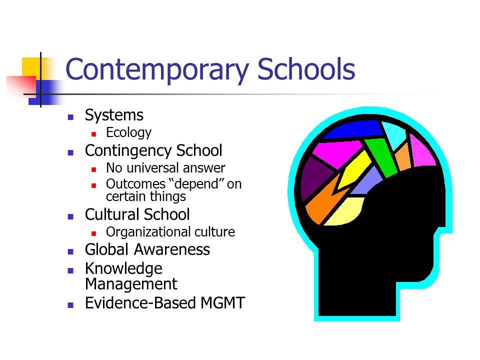 Contemporary Schools Systems Contingency School Cultural School