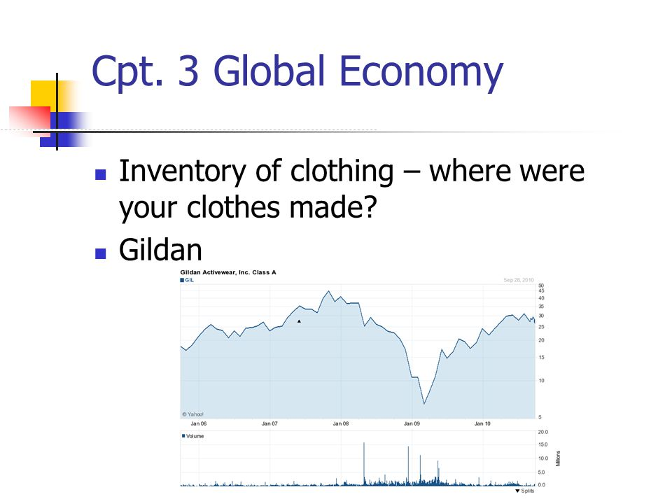 Cpt. 3 Global Economy Inventory of clothing – where were your clothes made Gildan