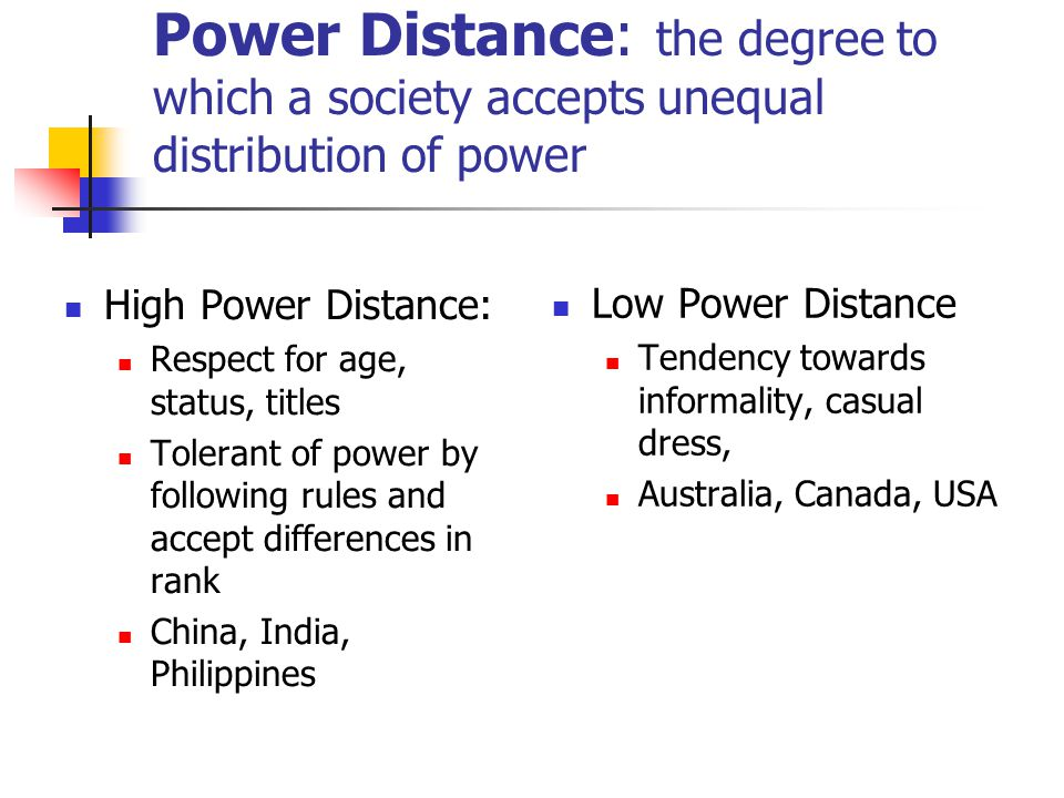 Power Distance: the degree to which a society accepts unequal distribution of power