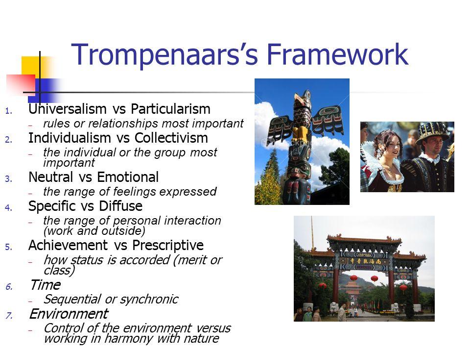 Trompenaars's Framework