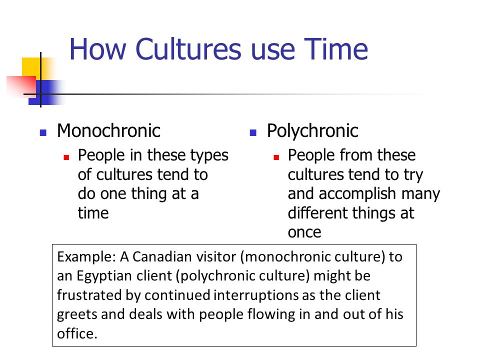 How Cultures use Time Monochronic Polychronic