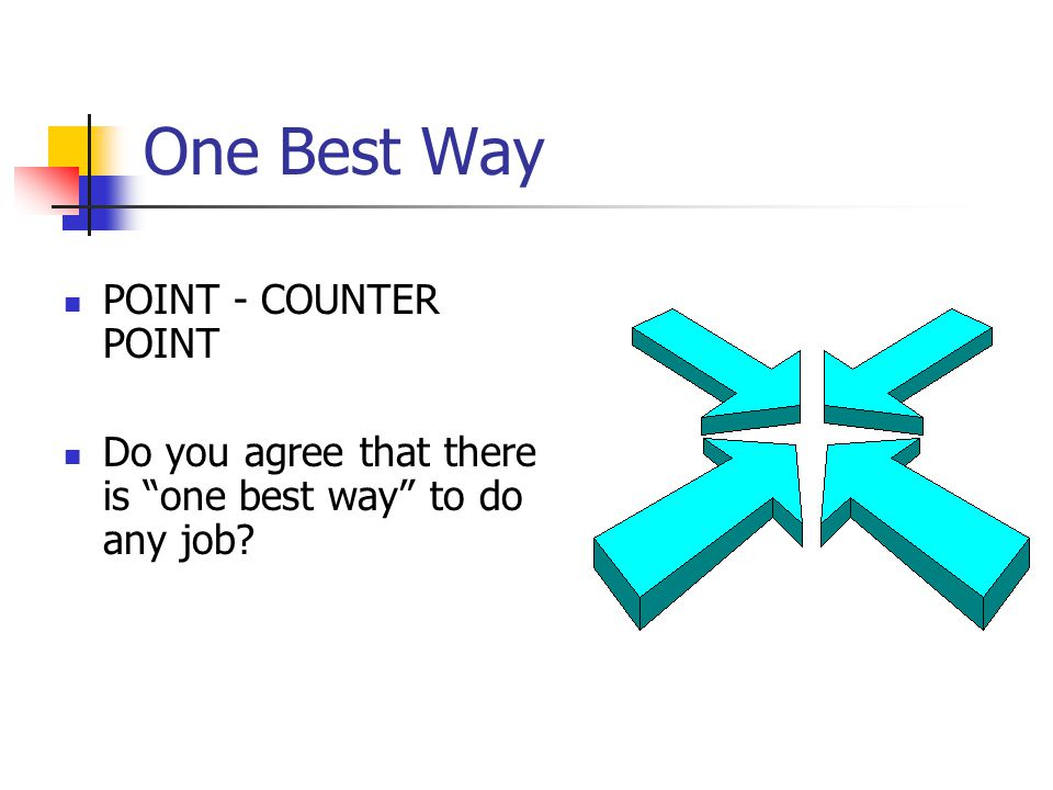 One Best Way POINT - COUNTER POINT