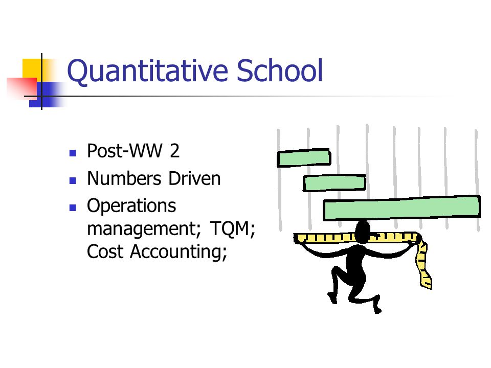 Quantitative School Post-WW 2 Numbers Driven