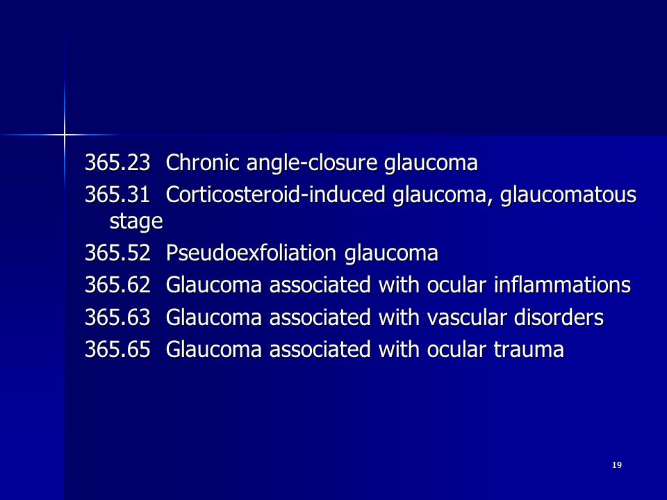 365.23 Chronic angle-closure glaucoma