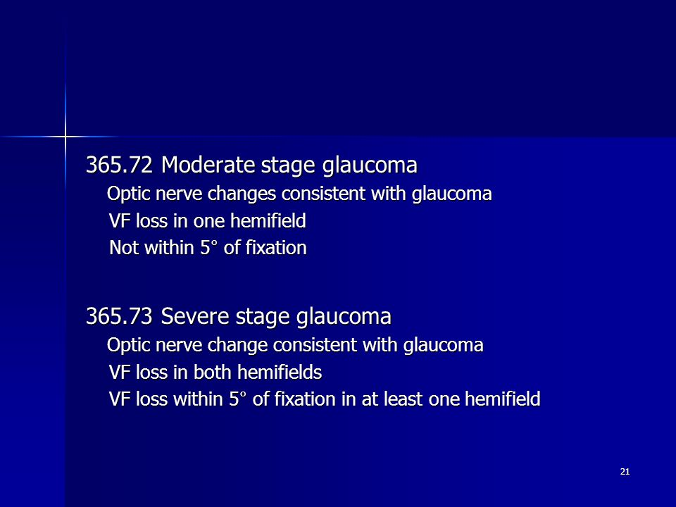365.72 Moderate stage glaucoma 365.73 Severe stage glaucoma