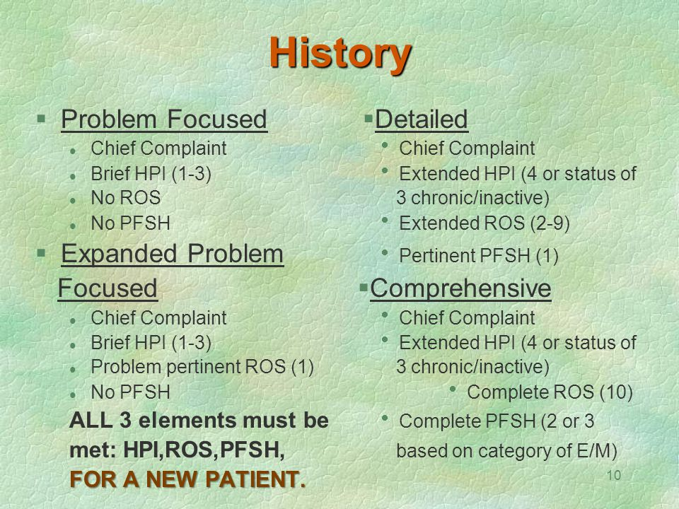 History Problem Focused Detailed