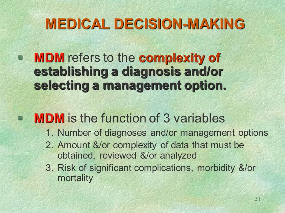 MEDICAL DECISION-MAKING