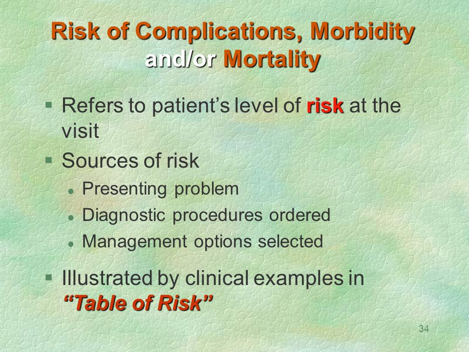 Risk of Complications, Morbidity and/or Mortality