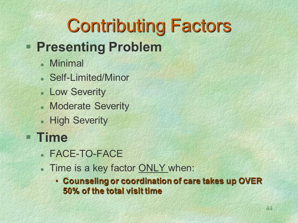 Contributing Factors Presenting Problem Time Minimal