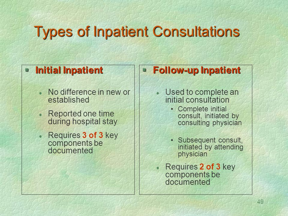 Types of Inpatient Consultations