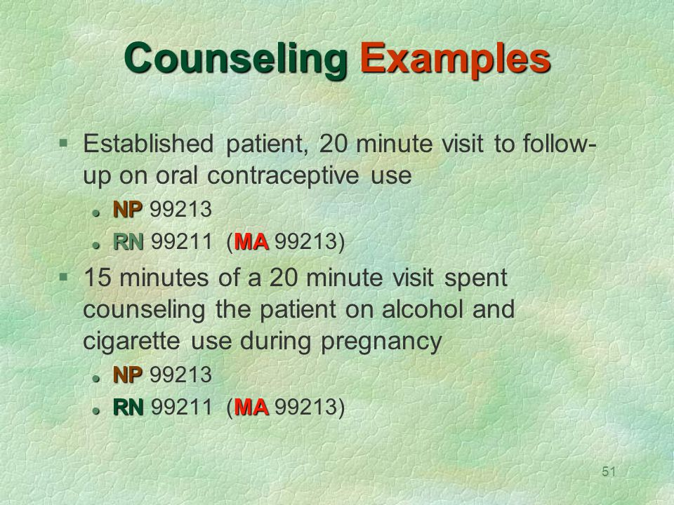 Counseling Examples Established patient, 20 minute visit to follow-up on oral contraceptive use. NP 99213.