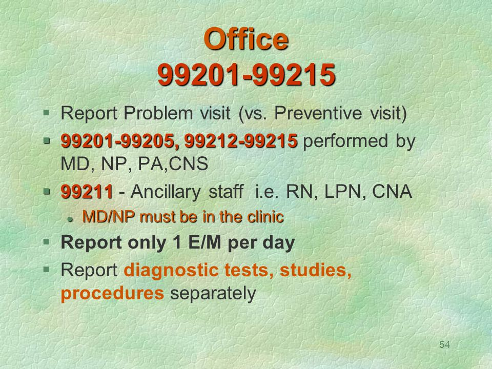 Office 99201-99215 Report Problem visit (vs. Preventive visit)
