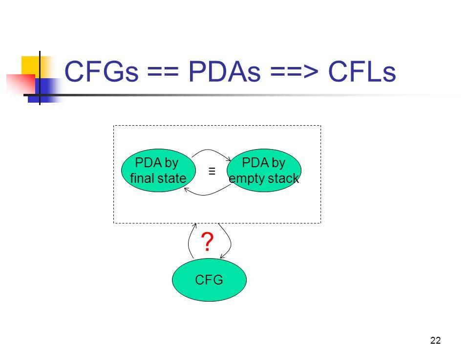 CFGs == PDAs ==> CFLs