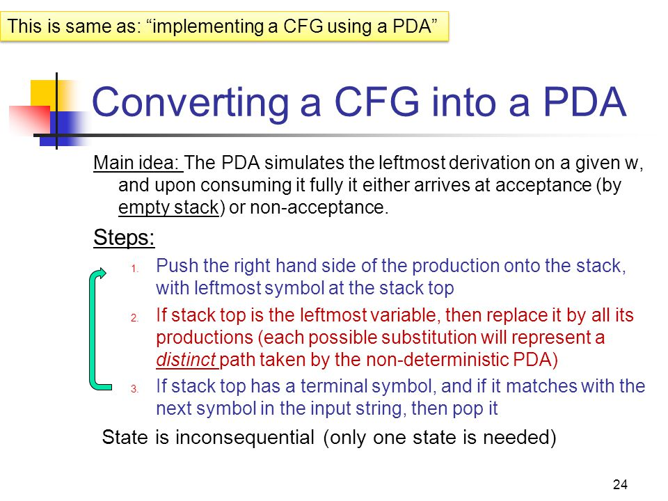 Converting a CFG into a PDA