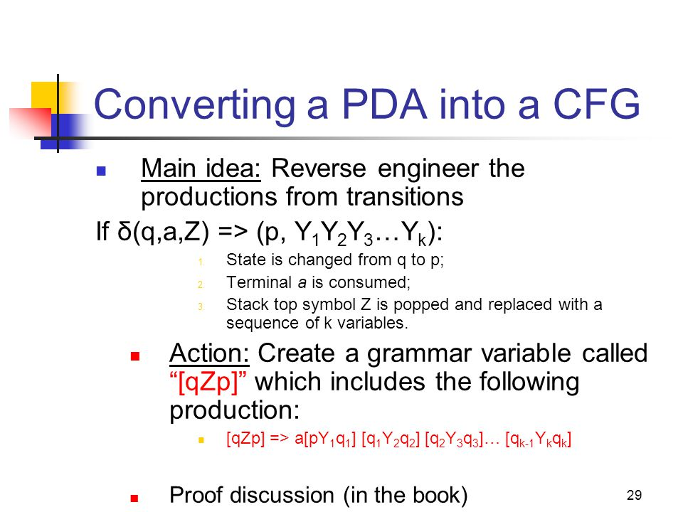 Converting a PDA into a CFG