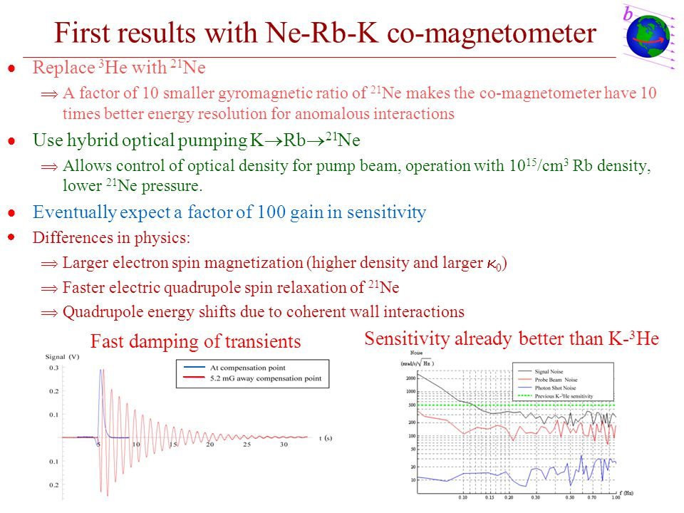 First results with Ne-Rb-K co-magnetometer