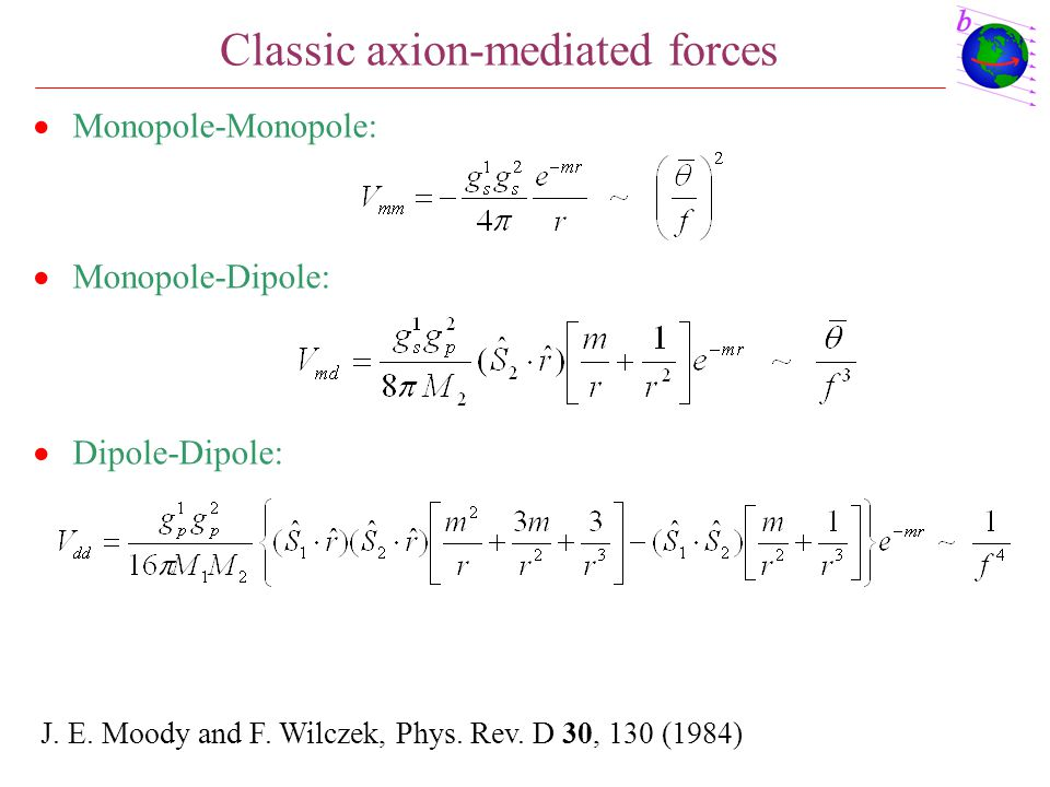 Classic axion-mediated forces