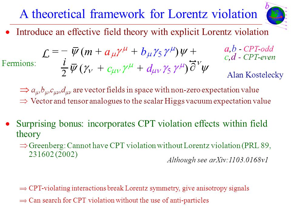 A theoretical framework for Lorentz violation