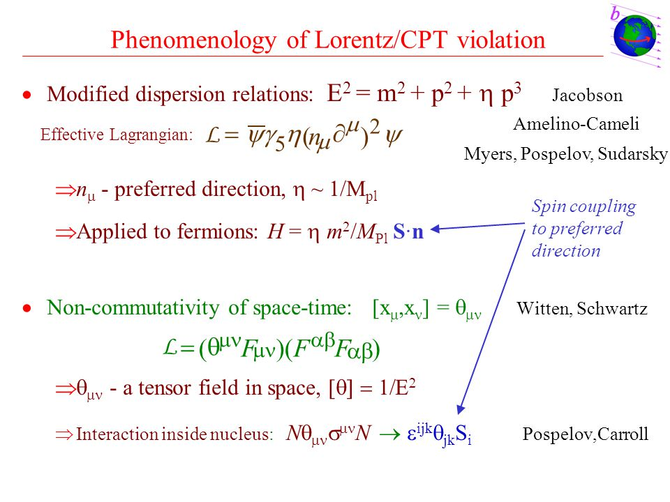 Phenomenology of Lorentz/CPT violation