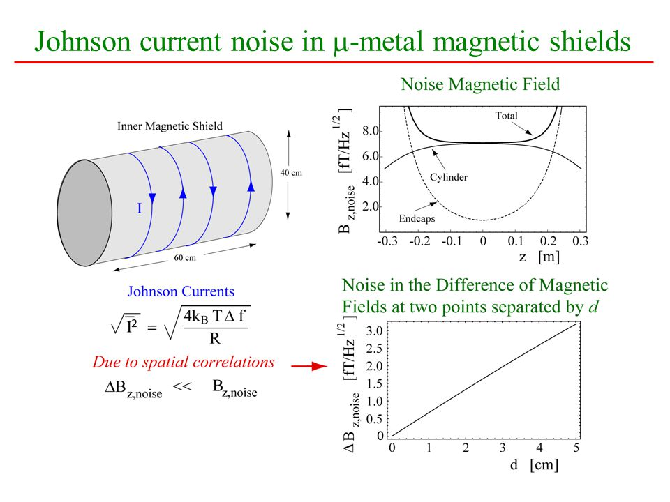 Johnson current noise in m-metal magnetic shields