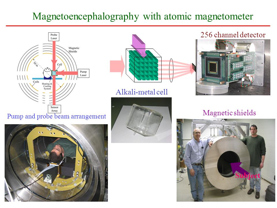 Magnetoencephalography with atomic magnetometer