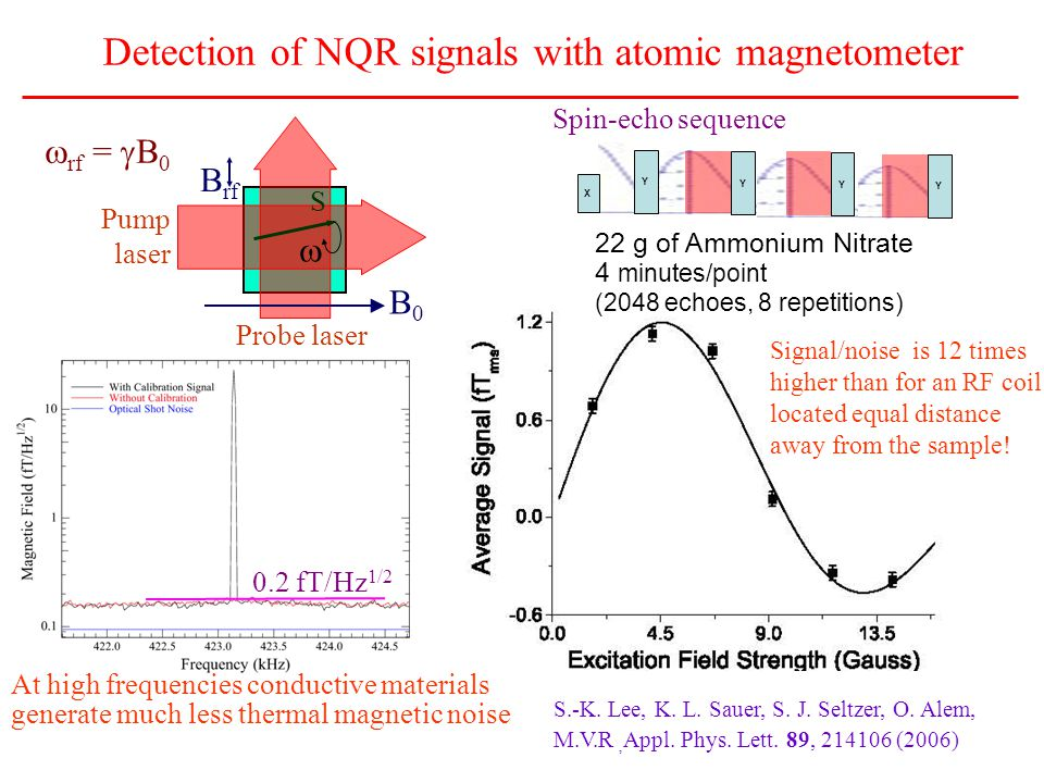 Detection of NQR signals with atomic magnetometer