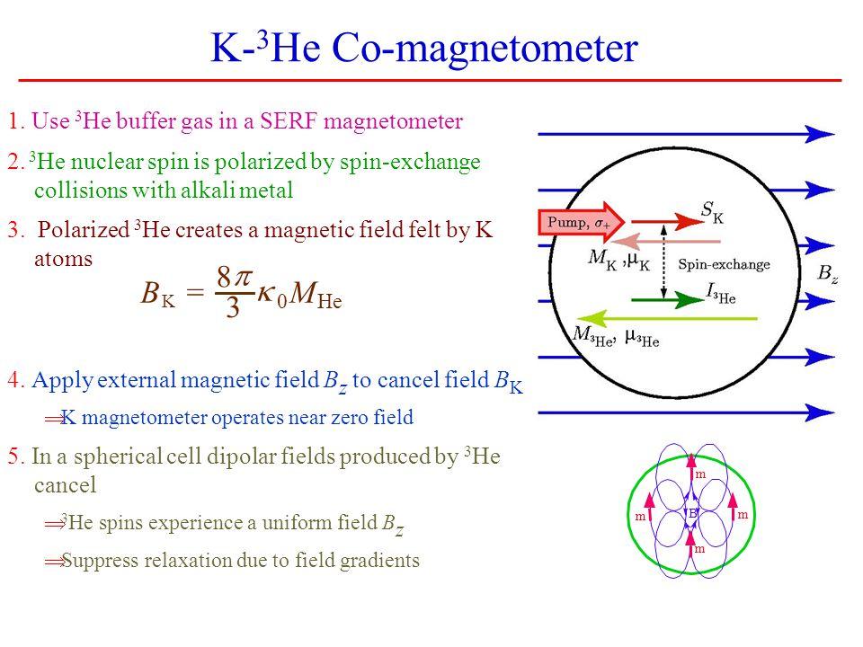 K-3He Co-magnetometer B = 8 p 3 k M