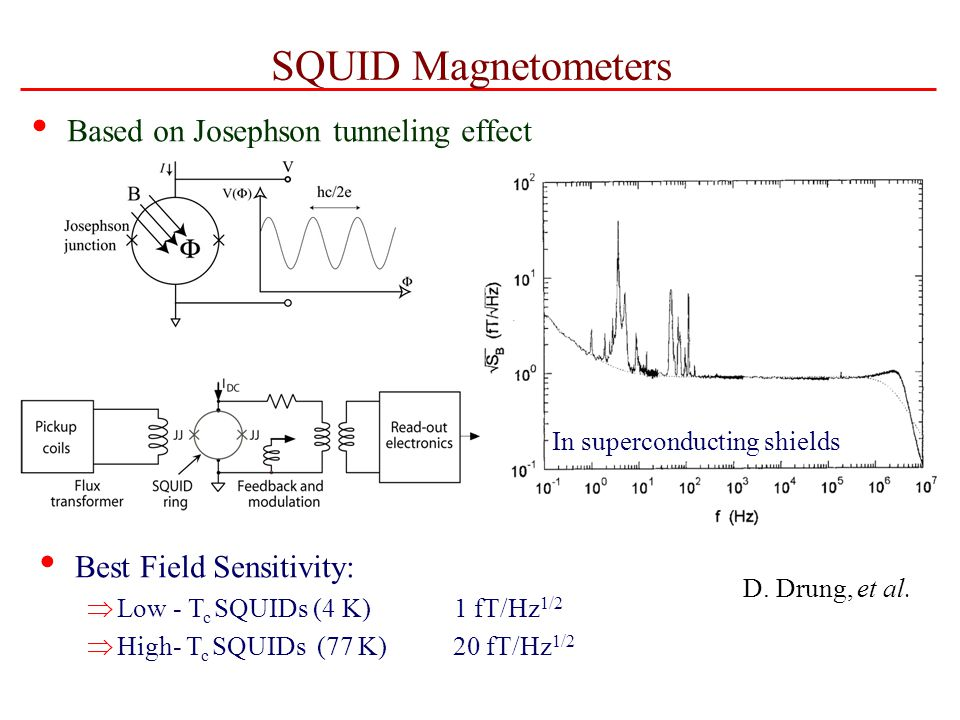 SQUID Magnetometers Based on Josephson tunneling effect