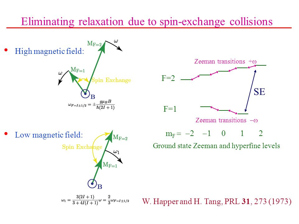 Eliminating relaxation due to spin-exchange collisions