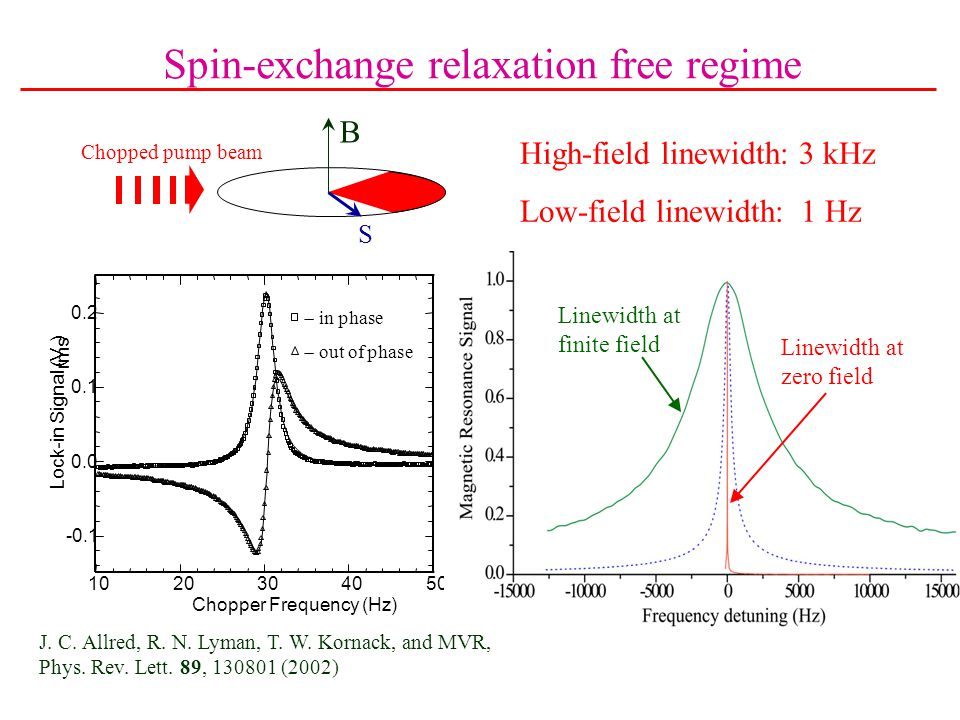 Spin-exchange relaxation free regime
